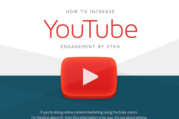 7 Fantastic YouTube Marketing Tips