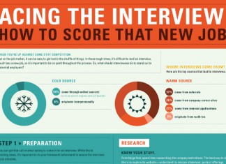 7 Good Thank You Messages for an Interview
