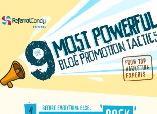 9 Best Ways to Promote a Blog