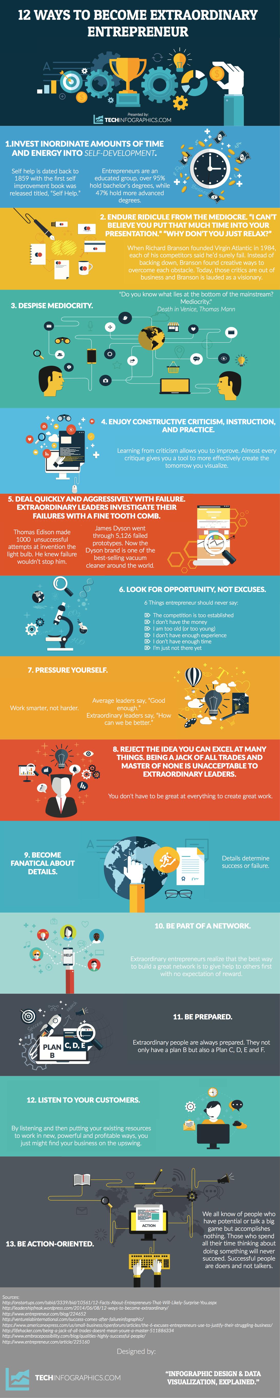 Become-an-Extraordinary-Entrepreneur