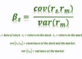 Beta Coefficient Formula Examples