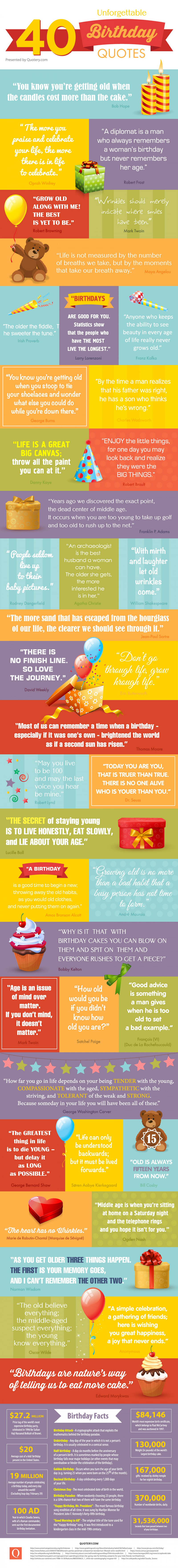 Birthday Quotes for Cards