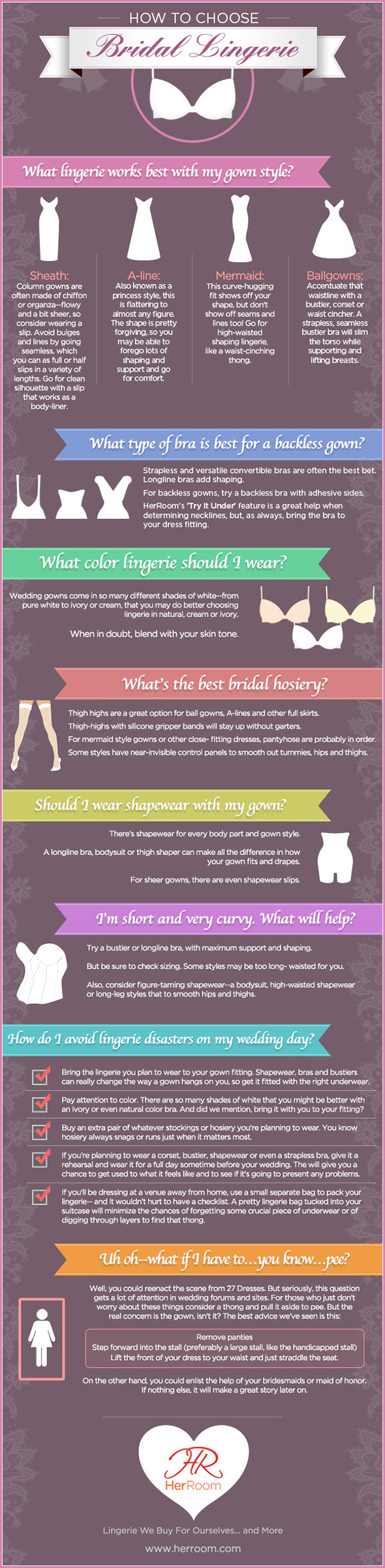 Bridal Lingerie Facts