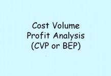 CVP Formula Examples