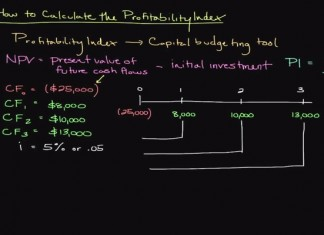 Calculating Profitability Index Examples