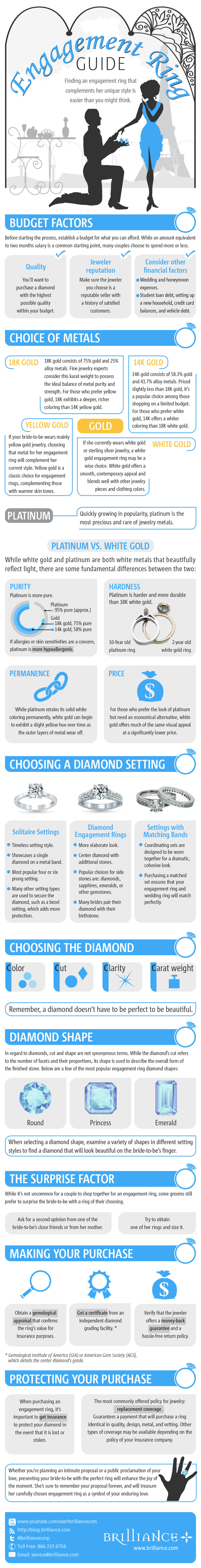 Guide to Choosing an Engagement Ring