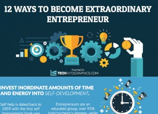 How to Become an Extraordinary Entrepreneur