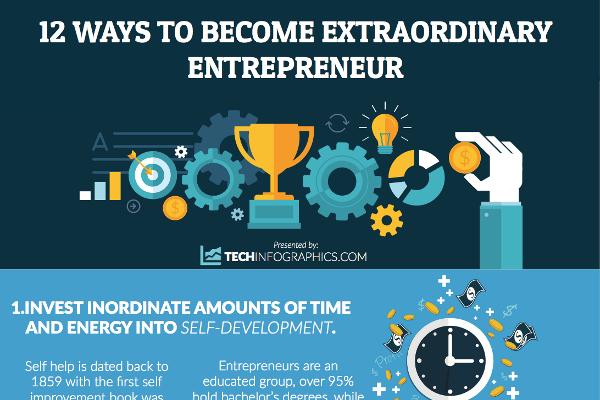 How to Become an Extraordinary Entrepreneur