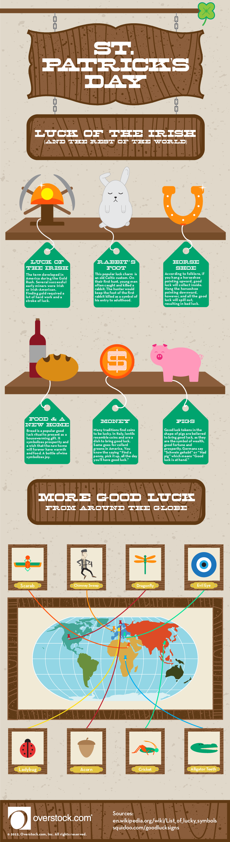 Lucky Symbols from Around the World