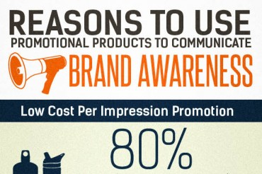 Most Popular Promotional Products Used by Businesses