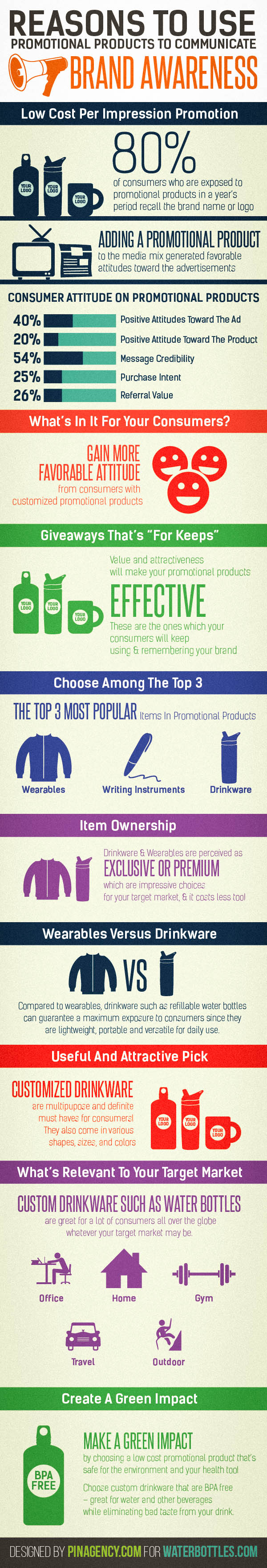 Popular-Promotional-Products