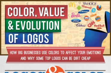 The Emotional Effect of Colors in a Logo