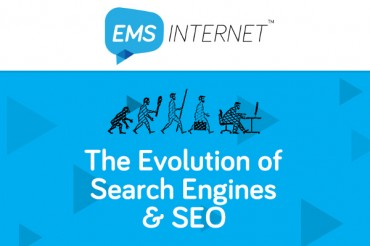 The Evolution of Search Optimization