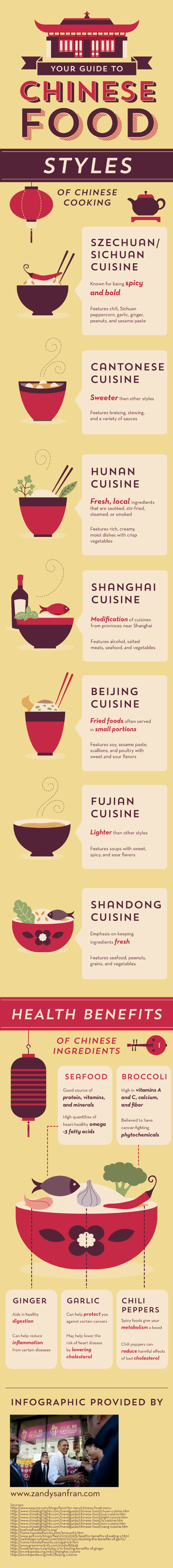 Types of Chinese Food Styles