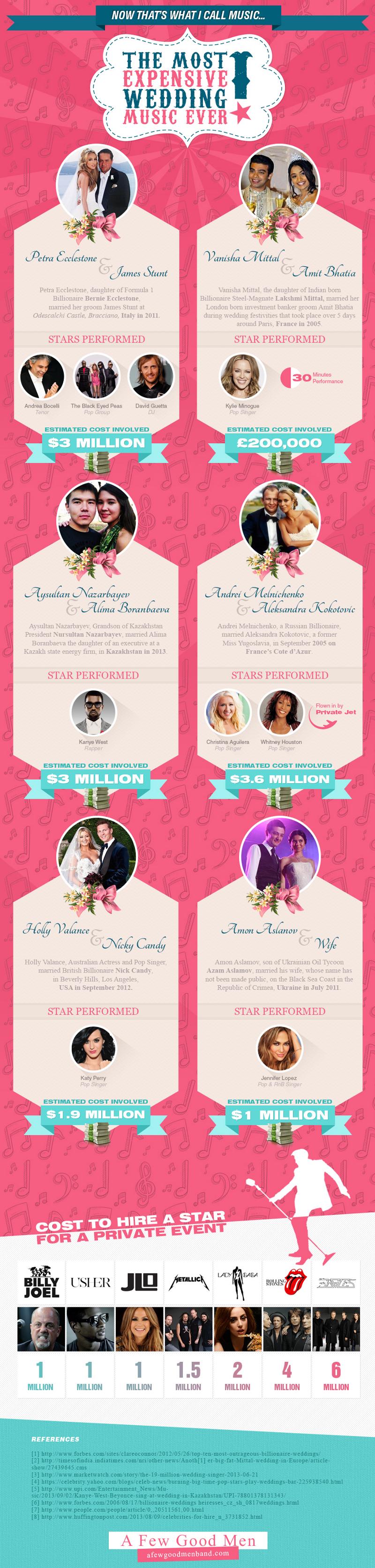 Wedding-Music-Performances