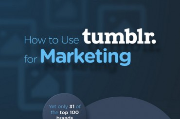10 Remarkable Tumblr Marketing Tips
