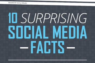10 Social Media Facts Every Business Needs to Know