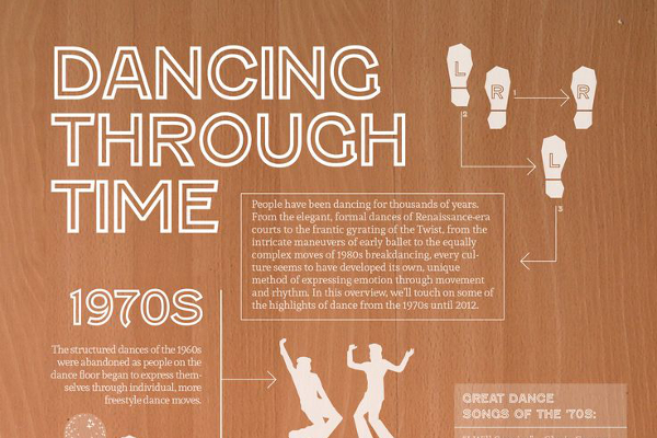 11 Great Dance Party Invitation Wording Ideas – Dance Party Invites