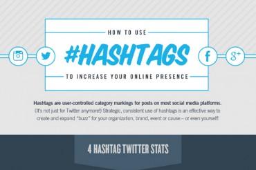 13 Twitter Hashtag Marketing Tips