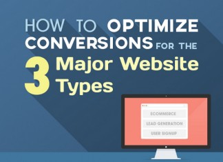 13 Ways to Optimize an Ecommerce Site for Conversions