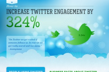 14 Ways to Increase Twitter Engagement