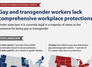 16 Dramatic Hate Crimes Against Gays Statistics