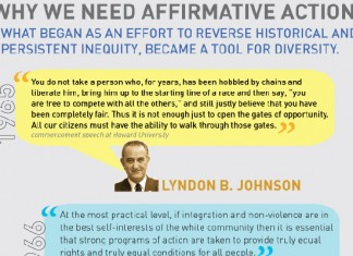 17 Affirmative Action in College Admissions Statistics