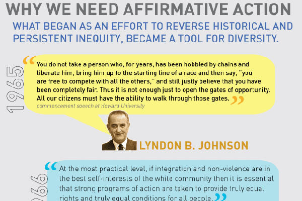minorities and affirmative action essay This essay seeks to establish the abolition of affirmative action for women in employment affirmative action is a process in which selection of minority members of a profession are.