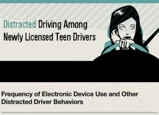 17 Bizarre Teenage Curfew Statistics