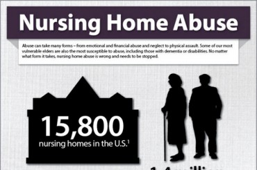 15 Elderly Abuse In Nursing Homes Statistics