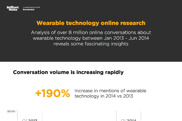 17 Eye Opening Wearable Technology Statistics