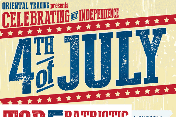 17 Fantastic 4th Of July Invitation Wording Ideas Brandongaillecom