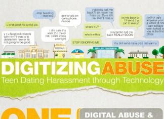 17 Rare Teenage Dating Abuse Statistics