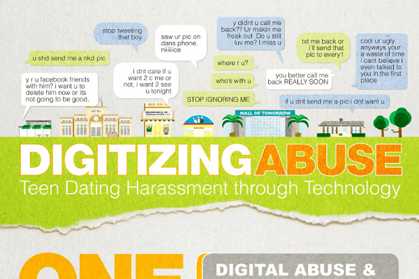digital dating abuse No one disputes the seriousness of teen dating violence but how teens abuse each other has become a very important part of any teen dating violence case.