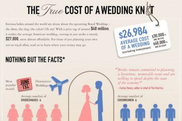 18 Exceptional Wedding RSVP Wording Ideas