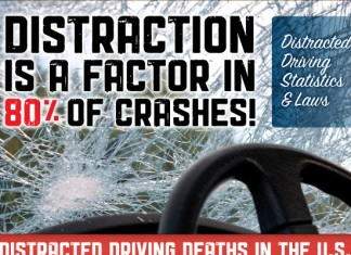 21 Engrossing Statistics and Facts About Distracted Driving