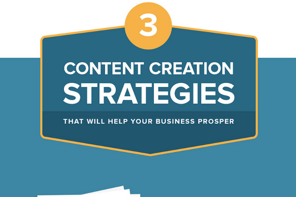 3 Best Content Marketing Strategies for Business
