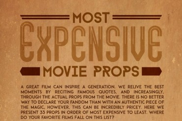 33 Most Expensive Movie Props