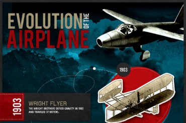 35 Dramatic Airplane Crash Statistics By Airline