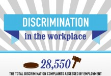 39 Affirmative Action Reverse Discrimination Statistics