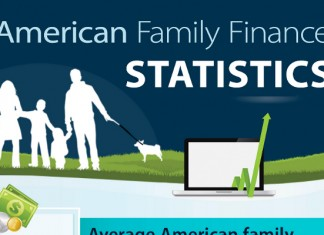39 Stunning Welfare Recipients Demographics