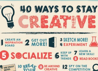 40 Ways to Supercharge Creativity