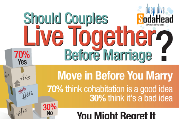 against marital cohabitation I am against the cohabitation before marriage firstly, i can give dozens of examples when young couples break up their relationships after several months even years of living together secondly, i think that especially a girl should live only with her husband.
