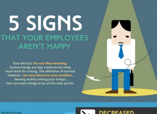 5 Signs of Unhappy Employees