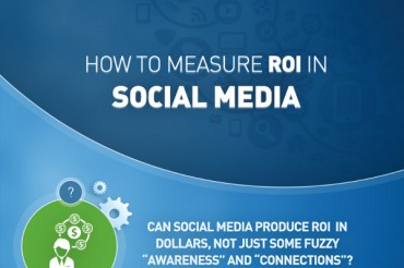 6 Steps to Measuring Social Media ROI
