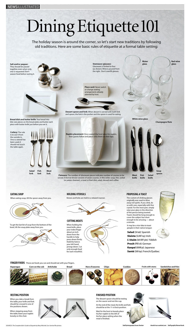A Guide to Business Dinner Etiquette