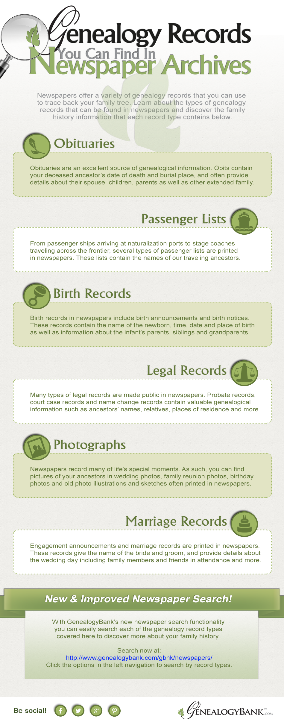 Genealogy Facts to Remember