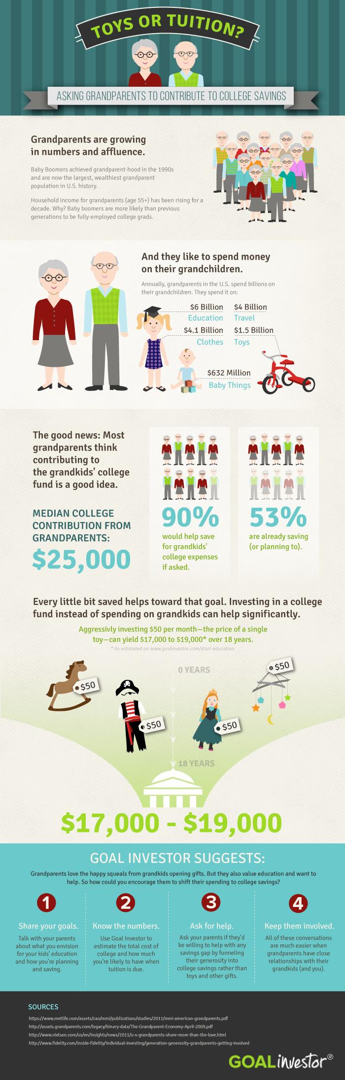 Grandparents and Raising Grandchildren