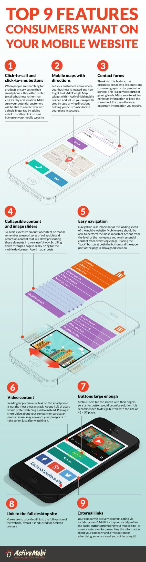 Important-Features-for-Mobile-Sites