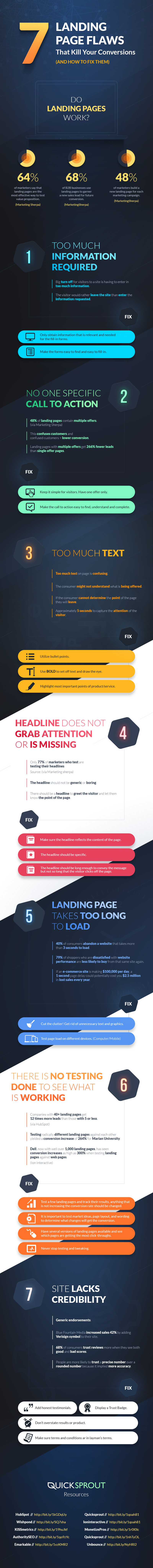 Landing-Page-Mistakes